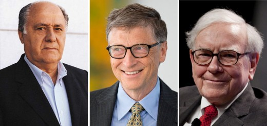 Self-made Billionaires With Highest Net Worth (2015)